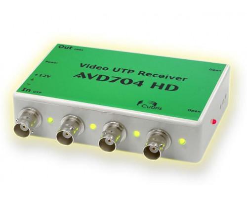 AVD704R HD