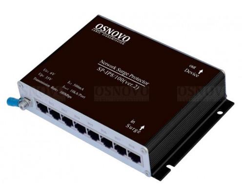 SP-IP8/100(ver2)